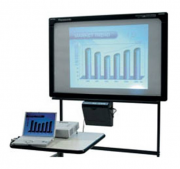 Panasonic Interactive Whiteboards